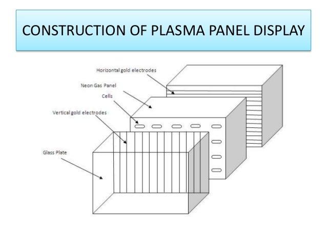 flat panel displays and plasma panel displaysWorking Of Plasma Display #8