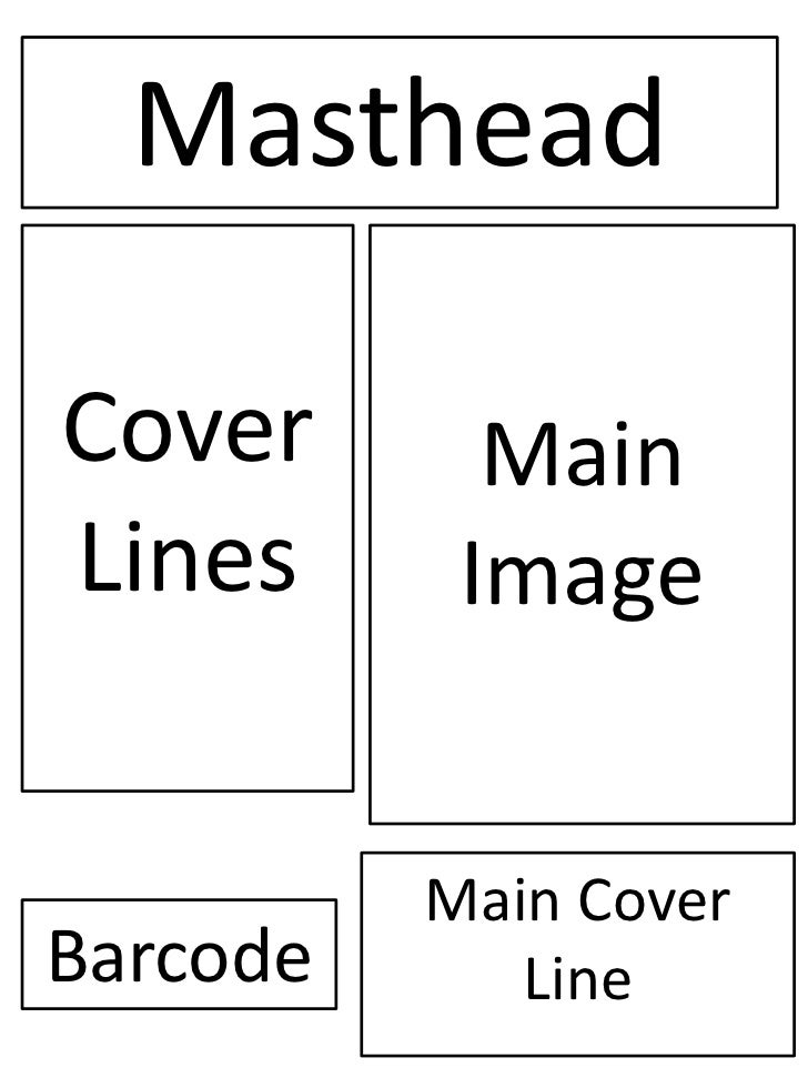 MastheadCover       MainLines      Image          Main CoverBarcode      Line
