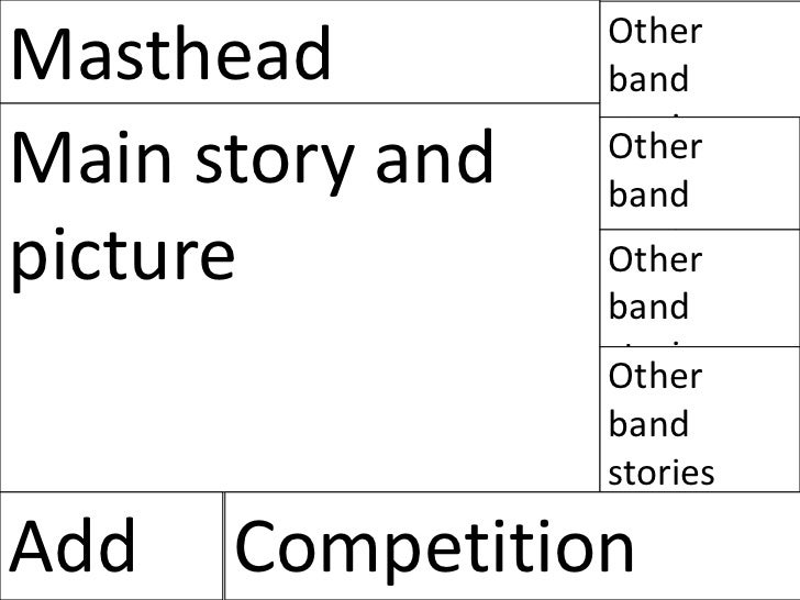 OtherMasthead         band                 storiesMain story and   Other                 bandpicture          stories     ...