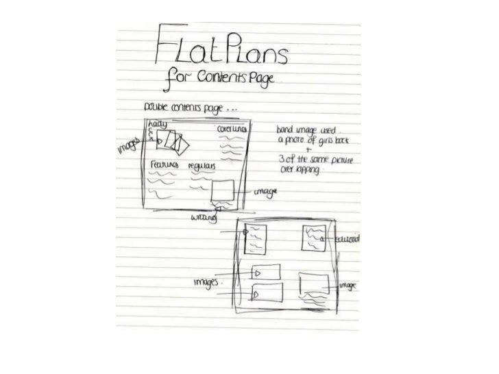 Flatplans