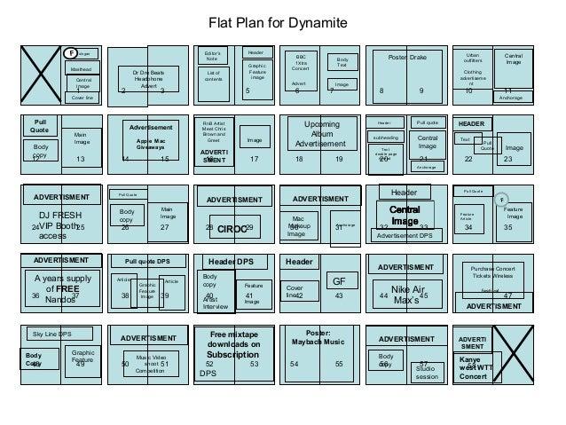 magazine planning template