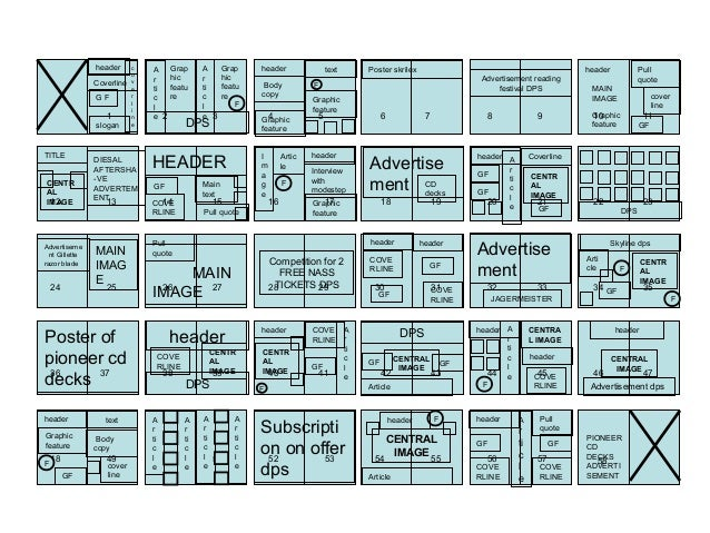 Flat plan template for Magazine storyboard template