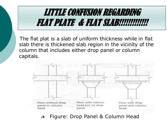 Flat plate slab design for Floor action definition