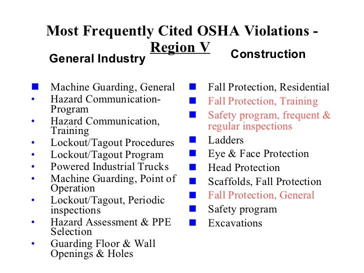 Beautiful ... 6. Most Frequently Cited OSHA ...