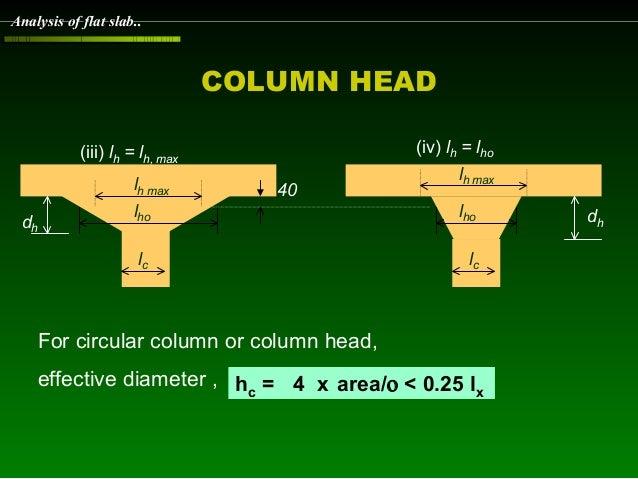 strip method of slab design pdf