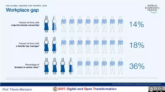 DOT: Digital and Open TransformationProf. Flavia Marzano