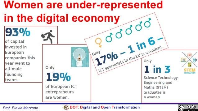 DOT: Digital and Open TransformationProf. Flavia Marzano Women are under-represented in the digital economy
