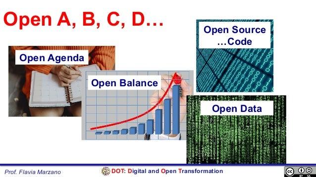 DOT: Digital and Open TransformationProf. Flavia Marzano Open A, B, C, D… Open Agenda Open Balance Open Data Open Source …...