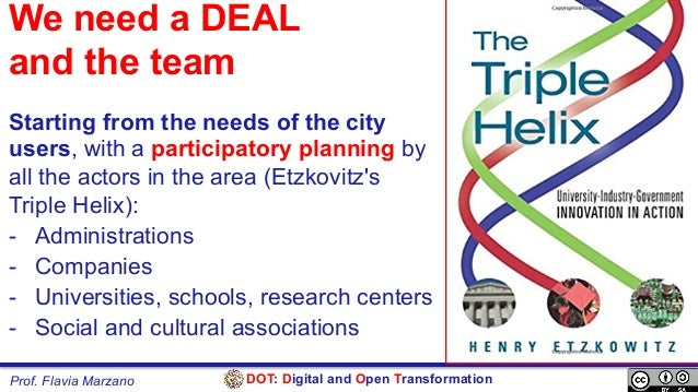 DOT: Digital and Open TransformationProf. Flavia Marzano We need a DEAL and the team Starting from the needs of the city u...