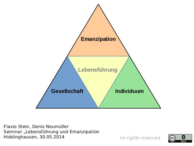 """Flavio Stein, Denis Neumüller Seminar """"Lebensführung und Emanzipation Hiddinghausen, 30.05.2014 no rights reserved Gesells..."""