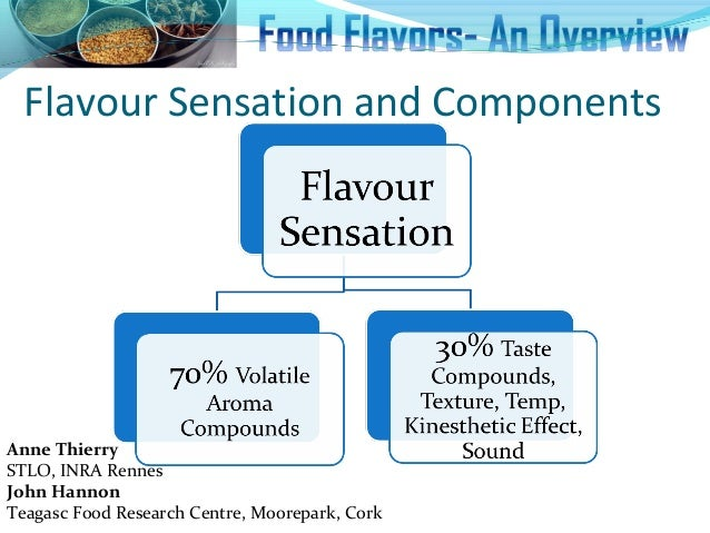 Flavors - An Overview