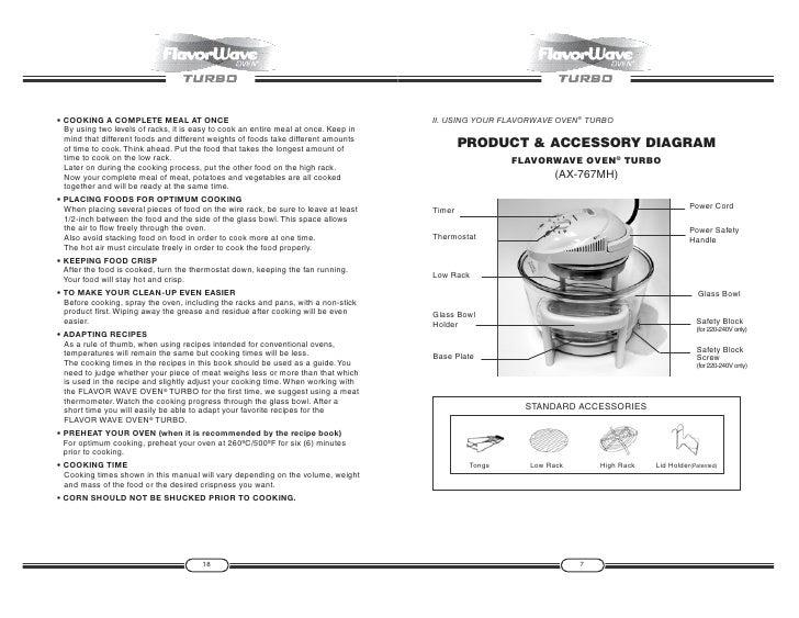 Flavorwave Oven User Guide