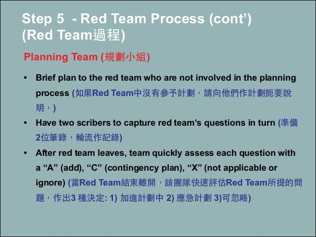 Step 5 - Red Team Process (cont') (Red Team過程)! Planning Team (規劃⼩小組) ! • Brief plan to the red team who are not involved ...