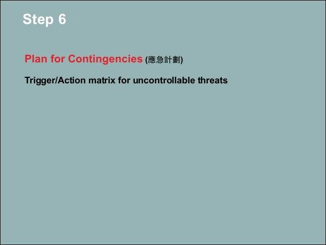 Step 6 ! Plan for Contingencies (應急計劃) ! Trigger/Action matrix for uncontrollable threats