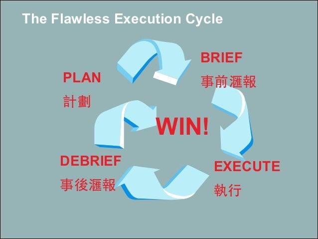 The Flawless Execution Cycle PLAN 計劃 BRIEF 事前𣿬報 EXECUTE 執⾏行 DEBRIEF 事後𣿬報 WIN!