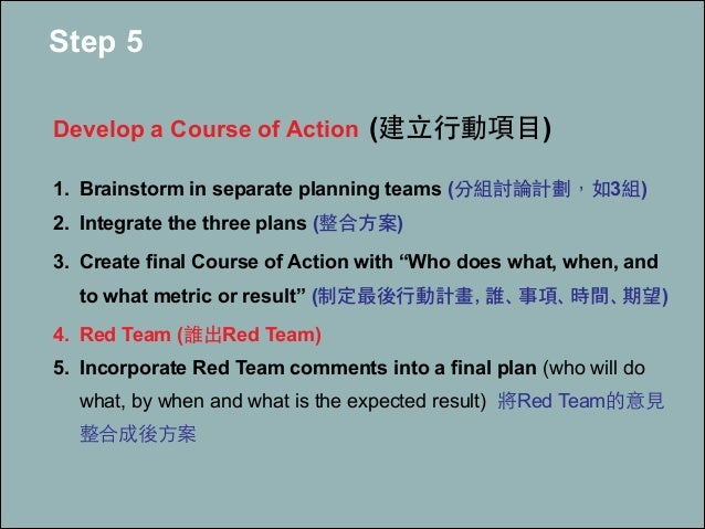 Step 5 ! Develop a Course of Action (建⽴立⾏行動項⺫⽬目) ! 1. Brainstorm in separate planning teams (分組討論計劃,如3組) 2. Integrate the ...