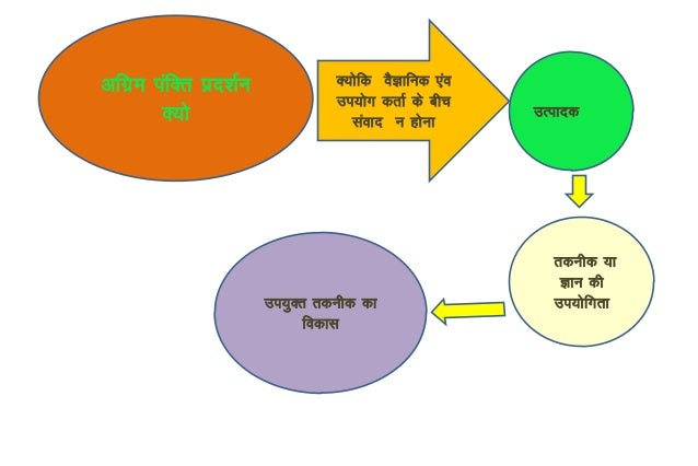 nalleion - Kriya visheshan in hindi grammar pdf