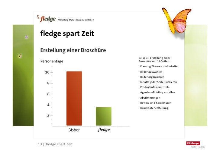 fledge spart Geld            Beispiel: Erstellung einer Broschüre mit 16 Seiten    14      14 | fledge spart Geld