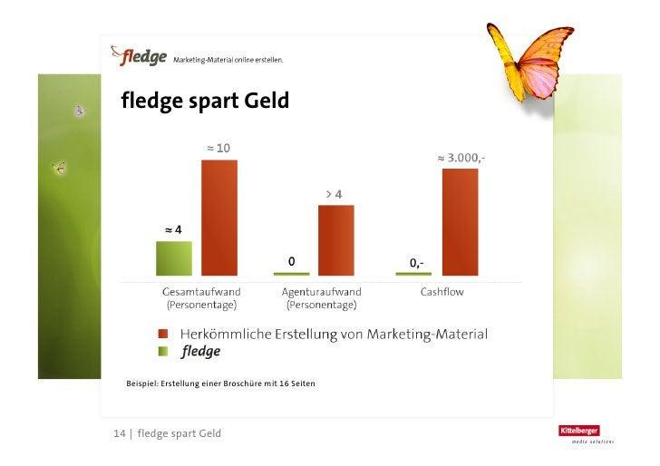 fledge macht unabhängig                                     Die Kosten für fledge sind                                    ...