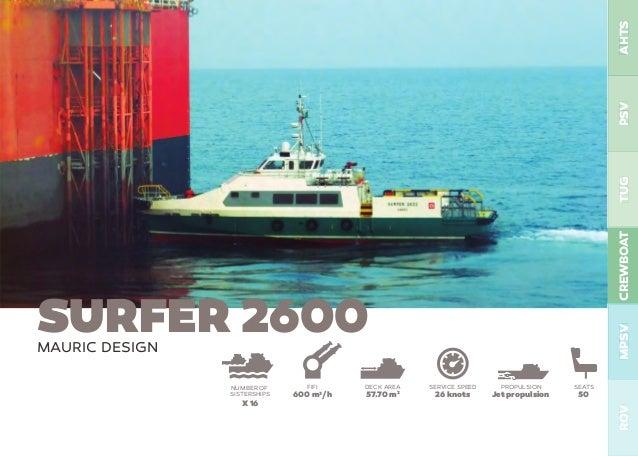 Surfer 320 series