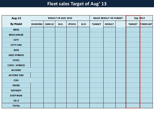 Fleet Current Situation Report Aug'13 Fleet