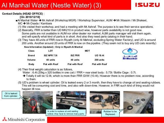 Al Manhal Water Home Delivery Jeddah