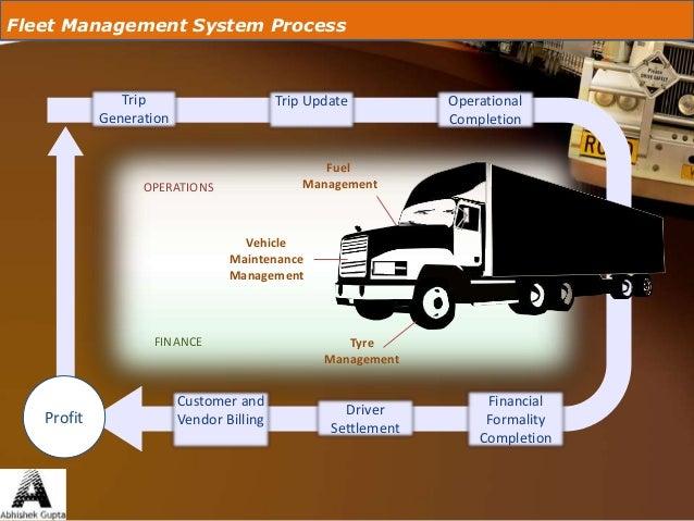 Openerp Odoo Fleet Management