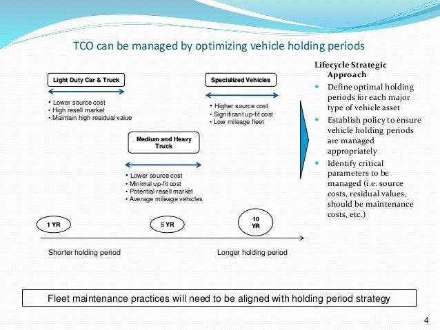 Fleet Management Basics