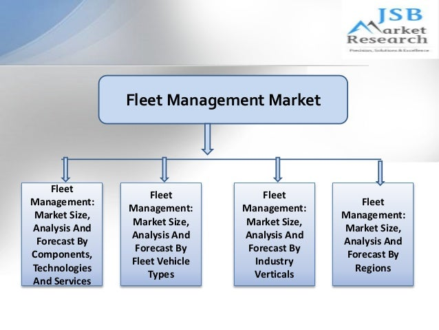fleet management system market in the About leaseplan global market leader in fleet and vehicle management founded in 1963 in the netherlands owned by a consortium of : volkswagen bank gmbh (50.