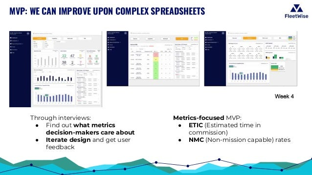 MVP: WE CAN IMPROVE UPON COMPLEX SPREADSHEETS Through interviews: ● Find out what metrics decision-makers care about ● Ite...