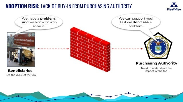 ADOPTION RISK: LACK OF BUY-IN FROM PURCHASING AUTHORITY Purchasing Authority Beneficiaries See the value of the tool We ha...