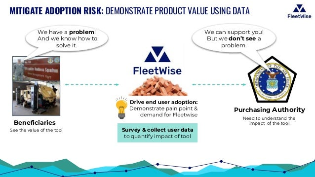 MITIGATE ADOPTION RISK: DEMONSTRATE PRODUCT VALUE USING DATA Purchasing Authority Beneficiaries See the value of the tool ...