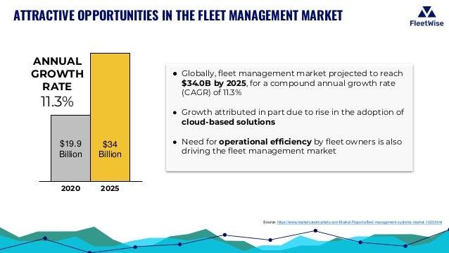ATTRACTIVE OPPORTUNITIES IN THE FLEET MANAGEMENT MARKET $19.9 Billion $34 Billion ANNUAL GROWTH RATE 11.3% 2020 2025 ● Glo...