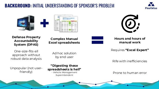 BACKGROUND: INITIAL UNDERSTANDING OF SPONSOR'S PROBLEM Defense Property Accountability System (DPAS) Complex Manual Excel ...