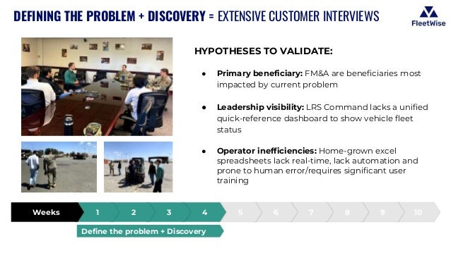 DEFINING THE PROBLEM + DISCOVERY = EXTENSIVE CUSTOMER INTERVIEWS HYPOTHESES TO VALIDATE: ● Primary beneficiary: FM&A are b...