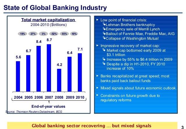 Washington Mutual Banking Pkhowto
