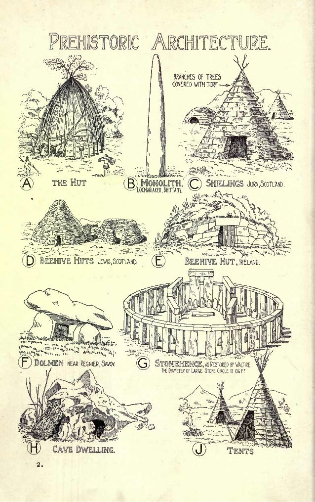 fletcher] history of architecture