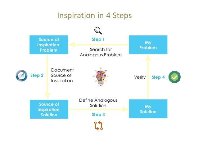 How Winners Make Choices (Kiezen voor Winst) Book Presentation at Flevum Directors Challenge