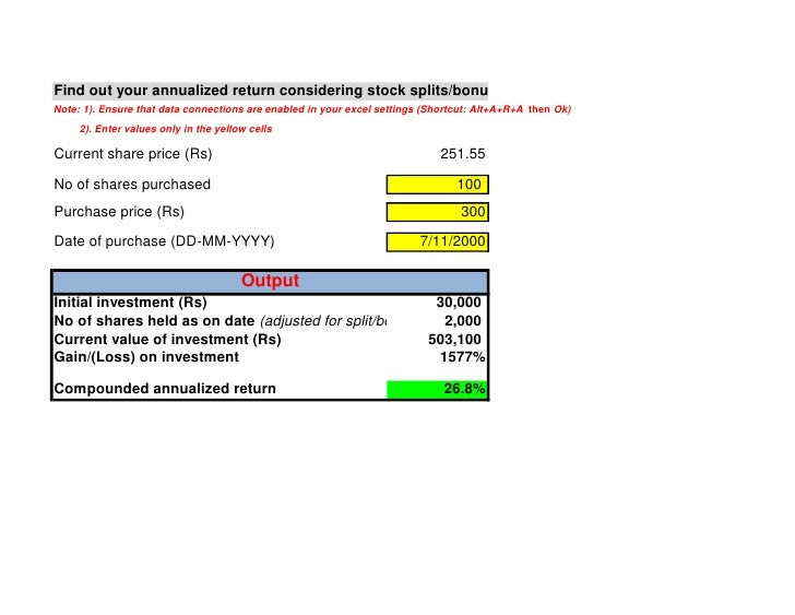 Flevy com - Compounded Annual Stock Return Calculator