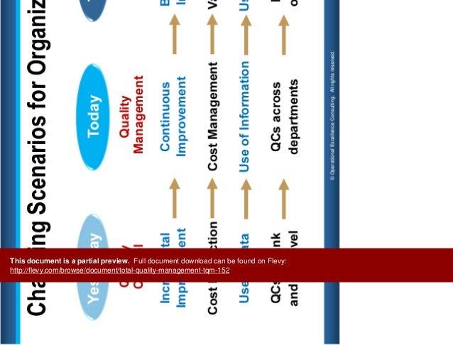 Total Quality Management (TQM) Slide 3