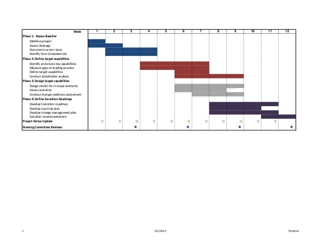Project Timeline Simple Gantt Chart
