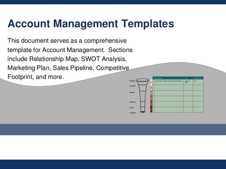 Account Plan Templates. Account Plan Template Mind Map,Downloads ...