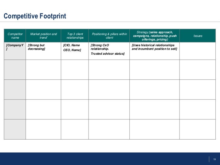 flevy com account management templates