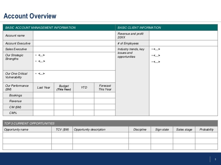 Account management templates for Client management plan template