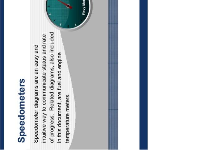 Animated dashboard speedometer template for powerpoint slidemodel.