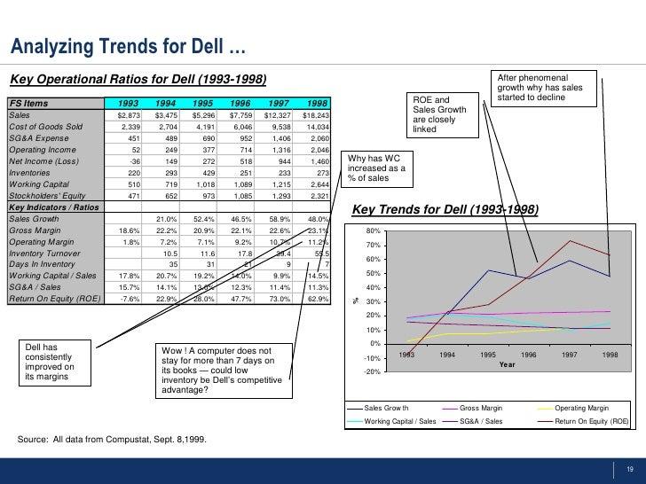 the basic of finance pdf
