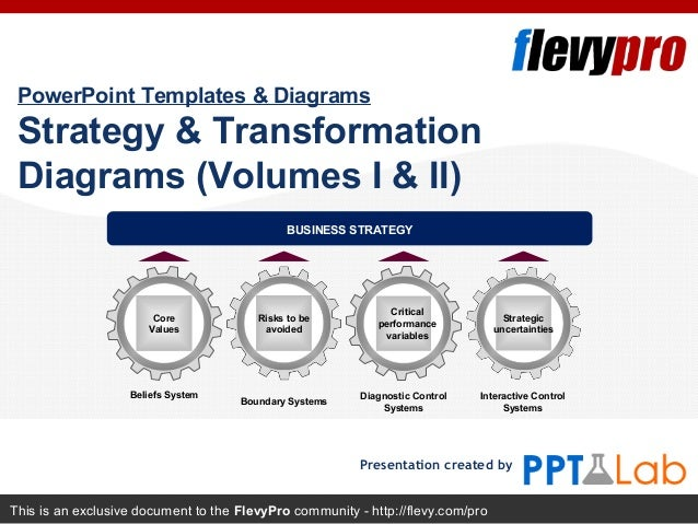 Strategy Transformation Powerpoint Presentation Templates
