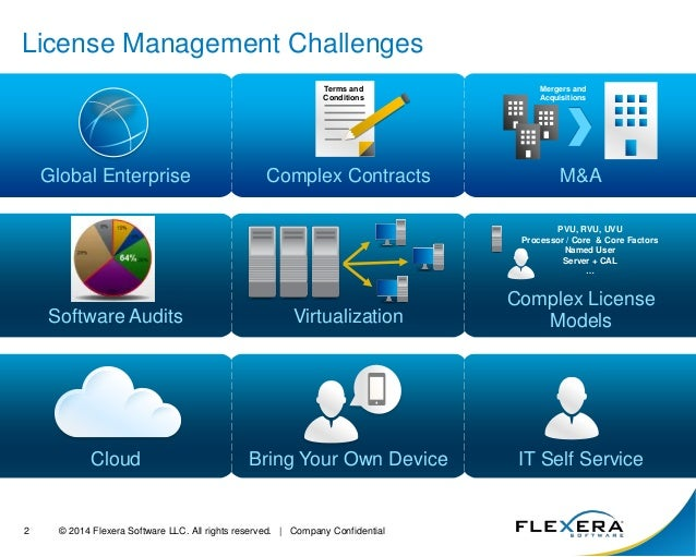 Flexera Software Toolcase For The Itam Review Tools Day