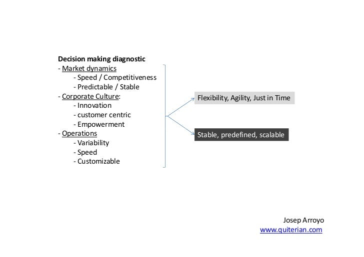Decision making diagnostic- Market dynamics     - Speed / Competitiveness     - Predictable / Stable- Corporate Culture:  ...