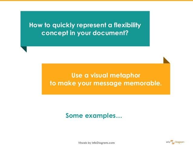 How to present Flexibility - business concept presentation Slide 3